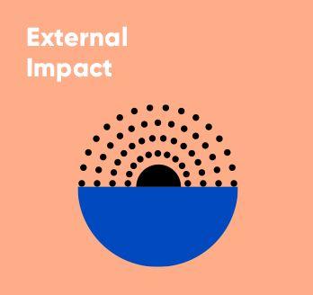 External Impact