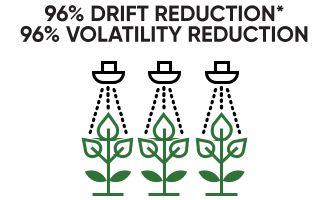 Icon - 96% Drift Reduction