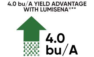 Icon - 4.0 bu/A Yield Adv.