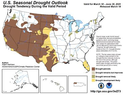 US drought outlook 2021