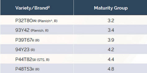 Maturity groups of Pioneer brand soybean varieties included in the study.