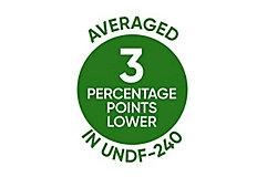Average in UNDF-240 icon