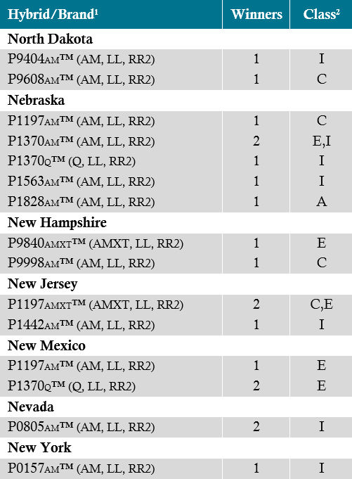 Table listing 2018 NCGA National Corn Yield Contest state-level winners using Pioneer® brand products.