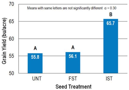 soy_seed_treatment_3b